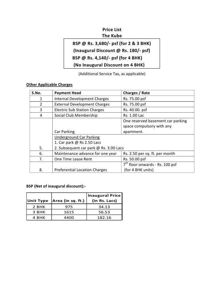 Jaypee kube-4-bhk-price-call 91 9958959555