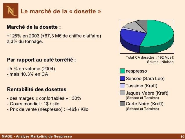 Le Marche Dosette Cafe