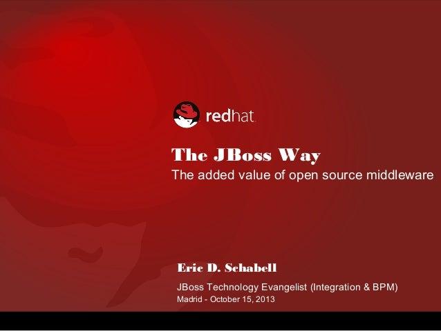 The JBoss Way  The added value of open source middleware  Eric D. Schabell JBoss Technology Evangelist (Integration & BPM)...