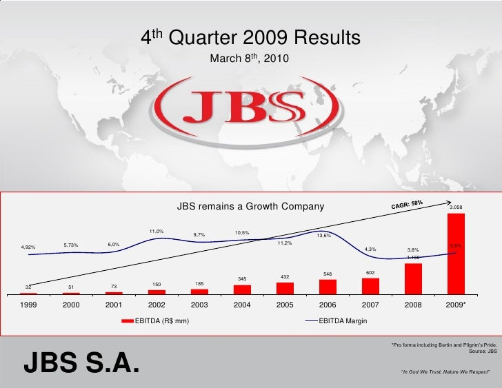 4th Quarter 2009 Results                                                March 8th, 2010                                   ...