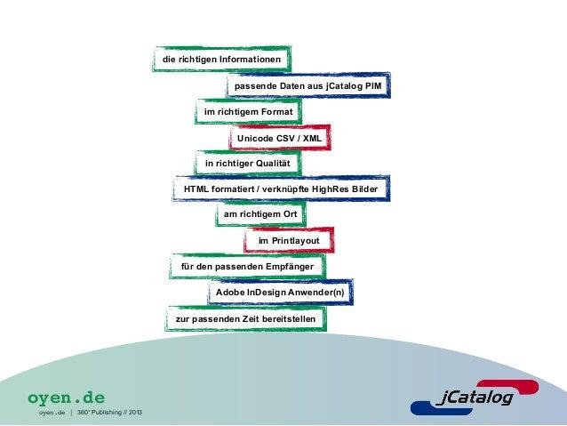 oyen.de 360° | Publishing - mehr als eine Lösung #Systemintegration zwischen PIM und InDesign