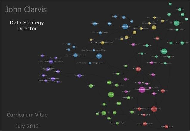 John Clarvis Data Strategy Director Curriculum Vitae July 2013