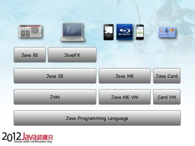 Java Swing Keylistener Swing Keylistener Interface