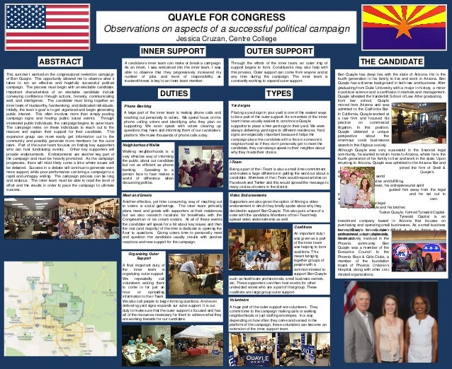 QUAYLE FOR CONGRESS                                                            Observations on aspects of a successful pol...
