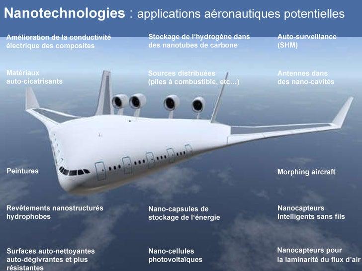 Nanotechnologies  :  applications aéronautiques potentielles Surfaces auto-nettoyantes auto-dégivrantes et plus résistante...