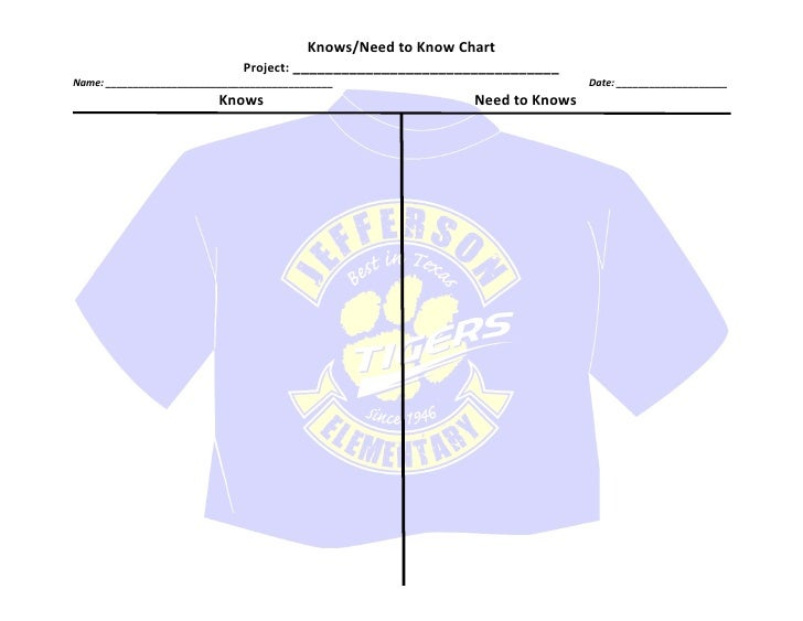 Knows/Need to Know Chart                              Project: _________________________________Name: ____________________...
