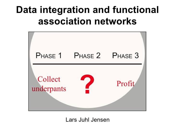 Data integration and functional association networks