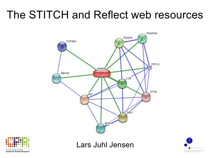 The STITCH and Reflect web resources Lars Juhl Jensen
