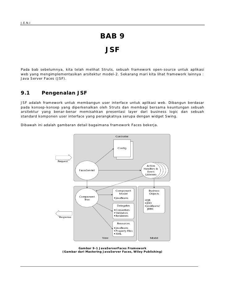 Jeni Web Programming Bab 9 Jsf