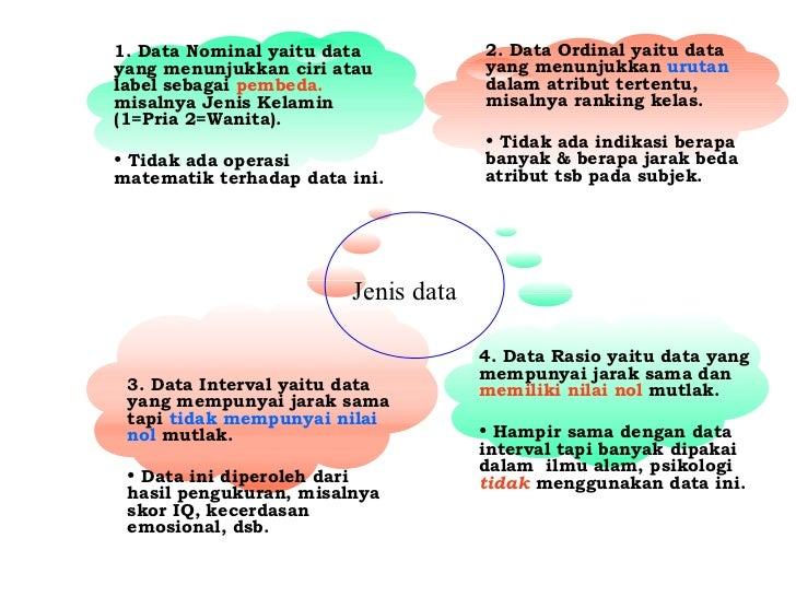 <ul><li>1. Data Nominal yaitu data yang  menunjukkan ciri  atau label sebagai  pembeda.  misalnya Jenis Kelamin (1=Pria 2=...