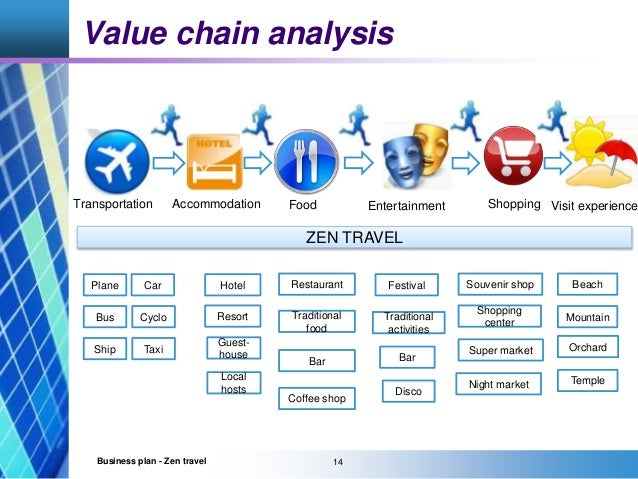internal value chain analysis for hotel industry Industry value-chain analysis can identify which firms are strongest (and weakest) in each stage of the industry's value chain assuming the firm under consideration operates at various stages of the industry value chain, a comparison with other firms at each stage can help identify a firm's strengths and weaknesses.