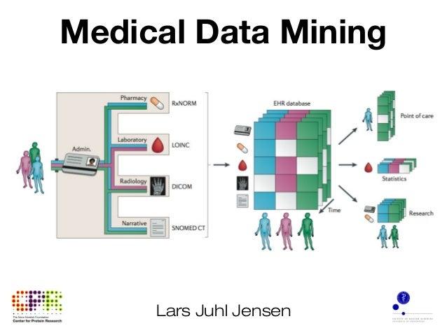 Medical Data Mining Lars Juhl Jensen