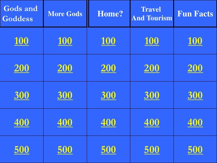 5th grade math review jeopardy ppt odyessey jeopardy