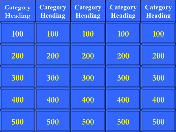 Jeopardy Template mAbelaaL