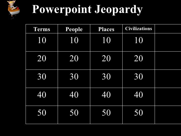 Powerpoint Jeopardy 50 50 50 50 40 40 40 40 30 30 30 30 20 20 20 20 10 10 10 10 Civilizations Places People Terms