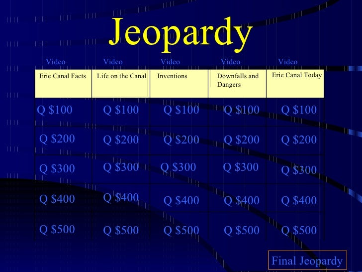 Jeopardy Erie Canal Facts Life on the Canal Inventions Downfalls and Dangers Erie Canal Today Q $100 Q $200 Q $300 Q $400 ...