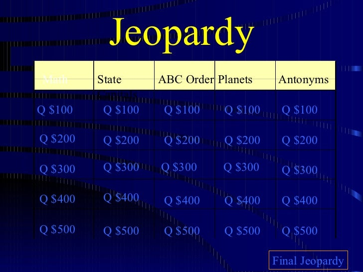 Jeopardy Math  State Capitals ABC Order Planets Antonyms Q $100 Q $200 Q $300 Q $400 Q $500 Q $100 Q $100 Q $100 Q $100 Q ...