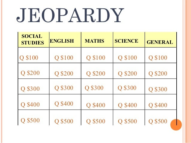 Jeopardy grade 6 revision