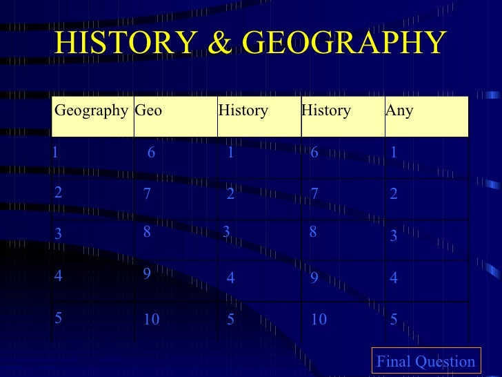 HISTORY & GEOGRAPHY Geography Geo History History Any 1 2 3 4 5  6 6 1 1 7 2 7 2 8 3 8 3 9 4 9 4 10 5 10 5 Final Question