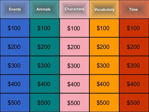 Events  Animals  Characters  $100  $100  $100  $100  $100  $200  $200  $200  $200  $200  $300  $300  $300  $300  $300  $40...