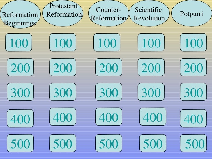 Renaissance and Scientific Revolution - Jeopardy Review