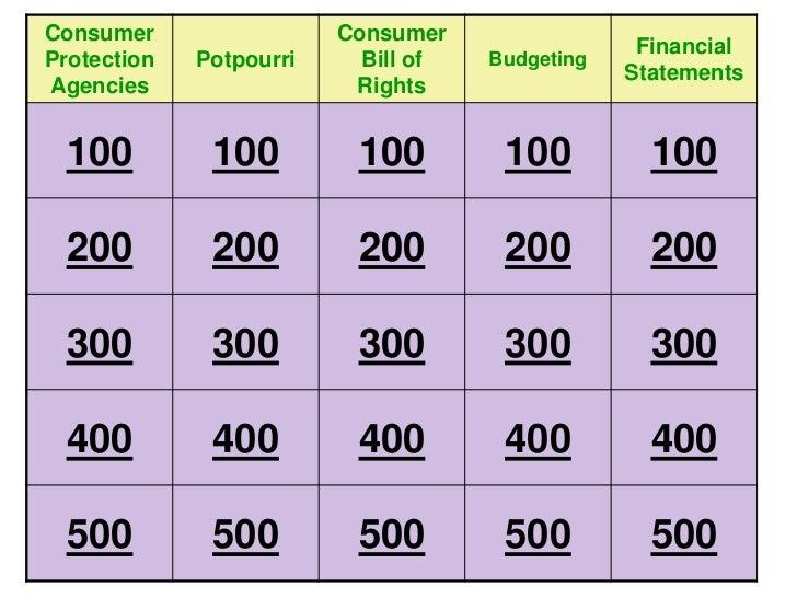 Consumer                 Consumer                                                  FinancialProtection   Potpourri     Bil...