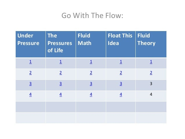 Go With The Flow: Under Pressure  The Fluid Pressures Math of Life  Float This Fluid Idea Theory  1  1  1  1  1  2  2  2  ...
