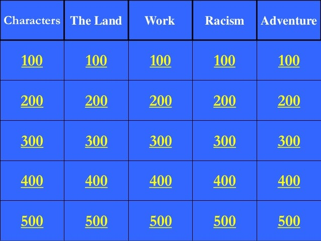 Characters The Land  Work  Racism  Adventure  100  100  100  100  100  200  200  200  200  200  300  300  300  300  300  4...