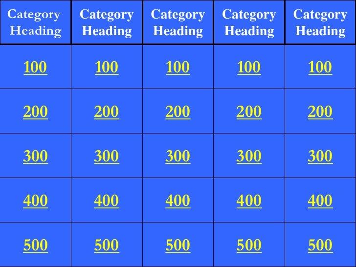 Category   Category   Category   Category   Category Heading    Heading    Heading    Heading    Heading    100        100...