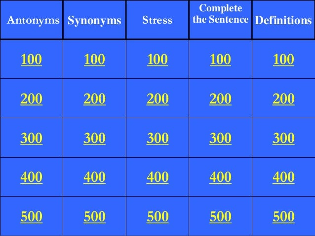 200 300 400 500 100 200 300 400 500 100 200 300 400 500 100 200 300 400 500 100 200 300 400 500 100 Antonyms Synonyms Stre...