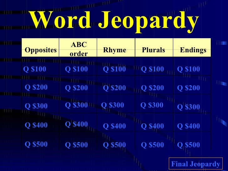Word Jeopardy Opposites ABC order Rhyme Plurals Endings Q $100 Q $200 Q $300 Q $400 Q $500 Q $100 Q $100 Q $100 Q $100 Q $...