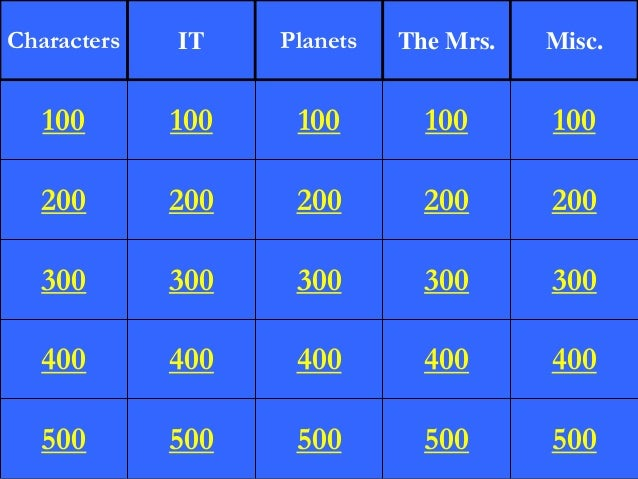 search results for �jeopardy board clip art� � calendar 2015