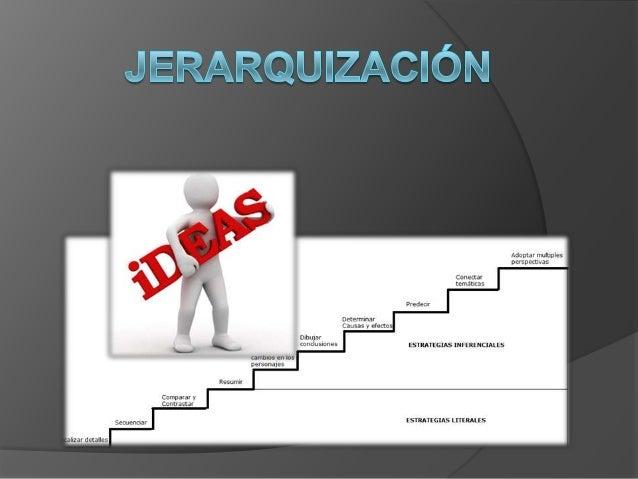 Jerarquización de las ideas Las ideas no tienen la misma importancia.  Existen niveles de organización de las ideas, para...