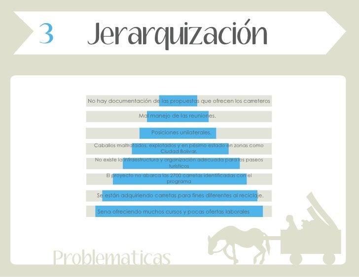 3   Jerarquizacion    No hay documentación de las propuestas que ofrecen los carreteros                       Mal manejo d...
