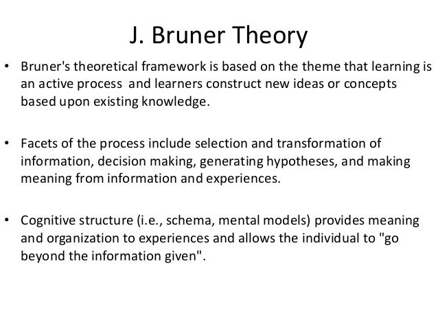bruners constructivist theory