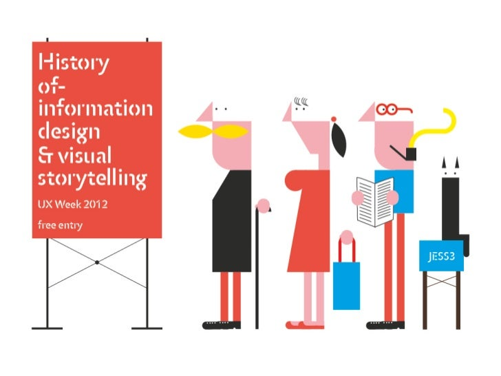 A Brief History of Information Design and Visual Storytelling
