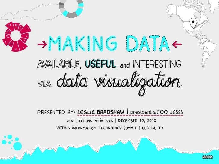 Data Visualization for the Public Sector