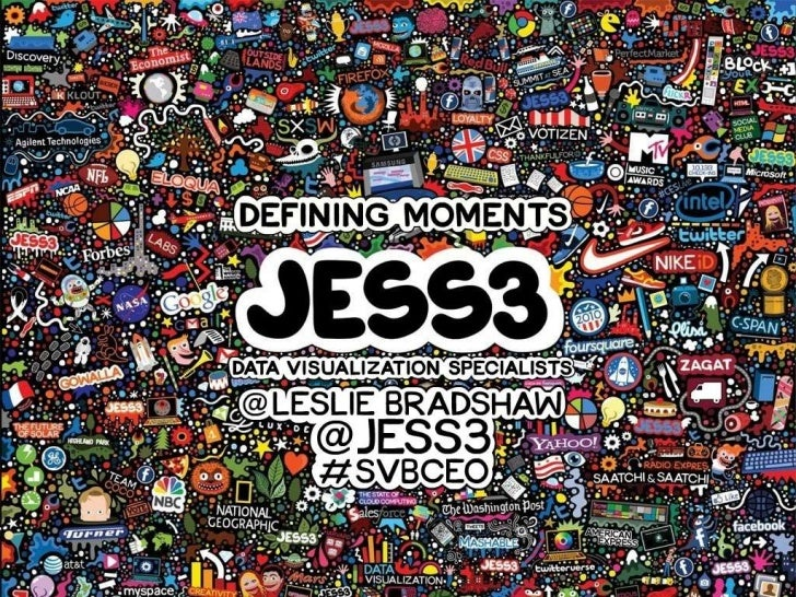 Five Defining Moments in JESS3 History