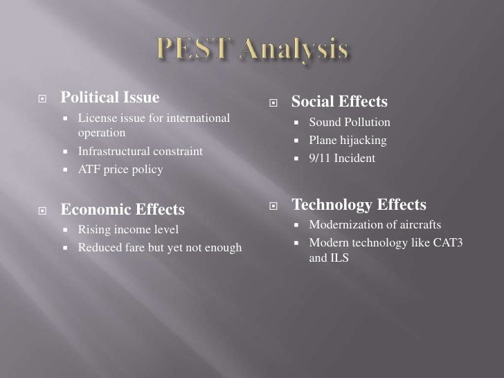 pest analysis of kingfisher airlines This is a research report on swot analysis of kingfisher airlines by  sayed arif in marketing category search and upload all types of.