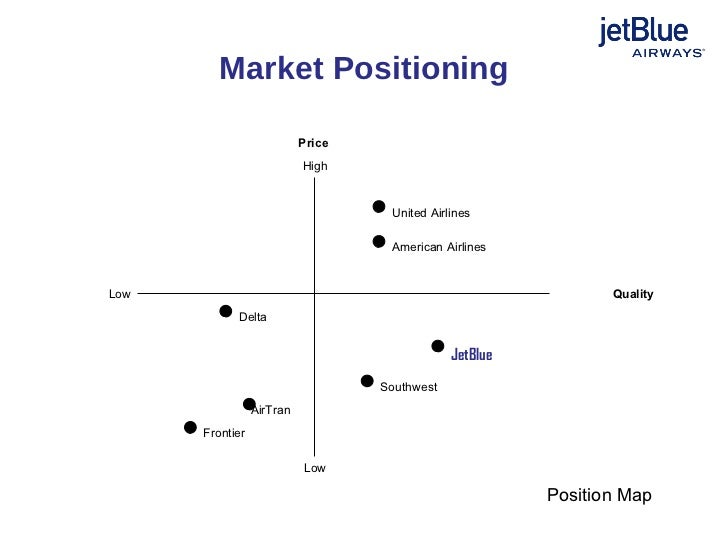 bcg matrix of easy jet airlines Easyjet plc's competitive position: a bcg matrix analysis 696 words | 3 pages evaluation strategic position easy jet plc overall competitive position by applying boston consulting group growth/share matrix analysis with the bcg matric analysis, we can argue that easy jet enjoys a viable competitive position because of its actual market growth.