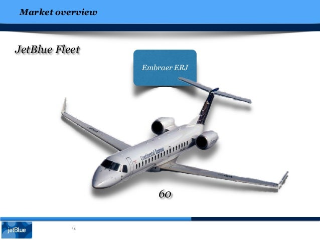 "cases study jetbule essay Free essay: 1 describe the ""jetblue experience"" how is it related to the  company's overall business strategy with the jetblue airways."