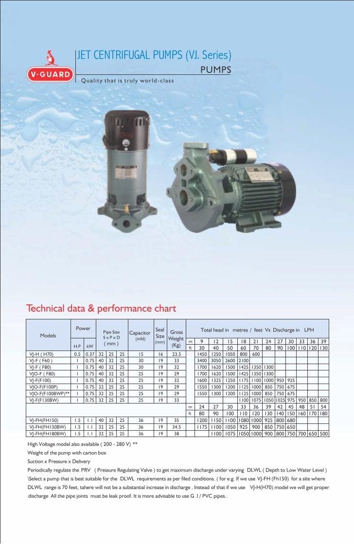 Jet centrifugal pumps