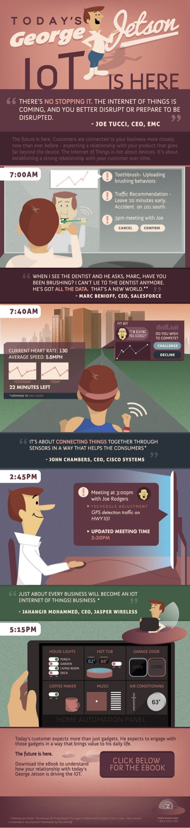 Internet of Things: Today's George Jetson