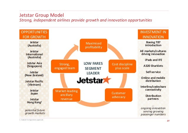 jetstar market segmentation Market segmentation create distribution outlets focus on market research marketing plan situational analysis swot analysis strength: extensive network eg oneworld alliance 67% domestic market and 90% corporate market launch of jetstar marketing qantas notes - st marouns.