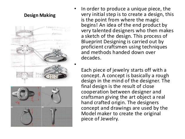 Jewelry Manufacturing Process