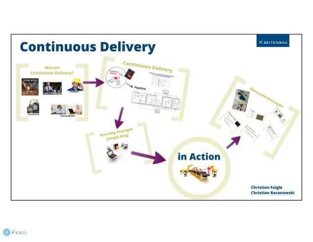 Continuous Delivery in Action
