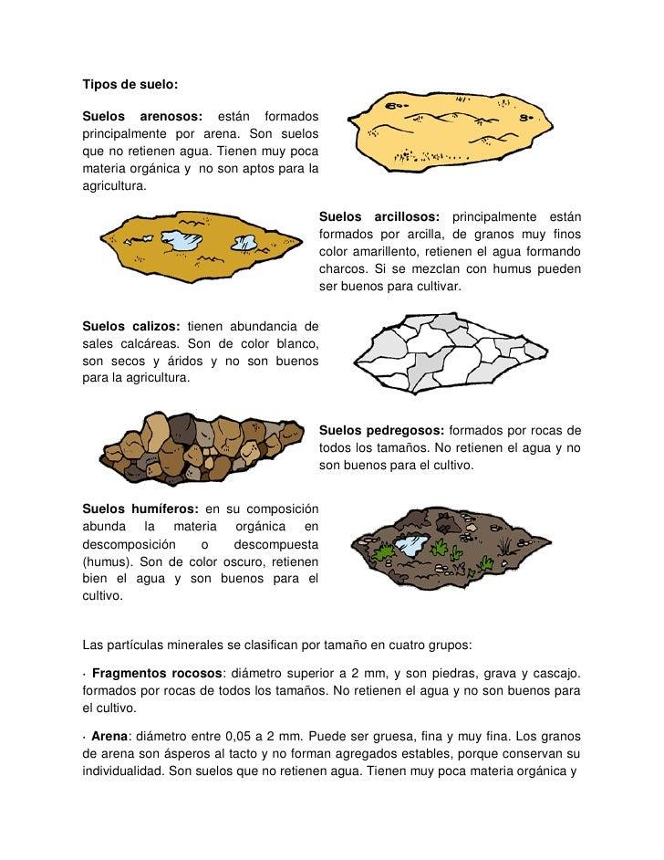 Joguitopar propiedades f sicas del suelo - Tipos de suelos para casas ...