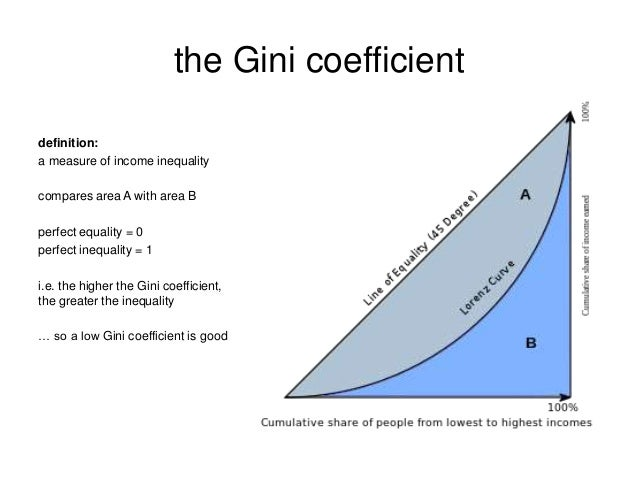 gino coefficient in economics Gini- coefficient are aggregate inequality measure and can vary anywhere from 0 (perfect equality) to 1 (perfect inequality) if income is totally equally distributed so that the lorenz curve follows the 450 line, the gini- coefficient is zero as inequality increases, so does area a, the gini- coefficient rises.