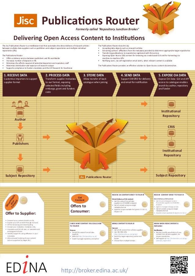 Jisc Publications Router poster