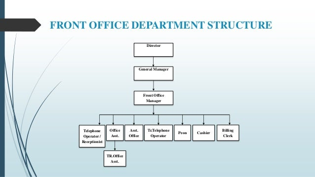 25 popular organization chart of front office department - Organizational chart of the front office department ...